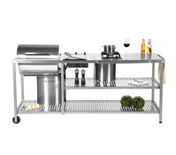 Outstanding Gasgrill Royal Basic