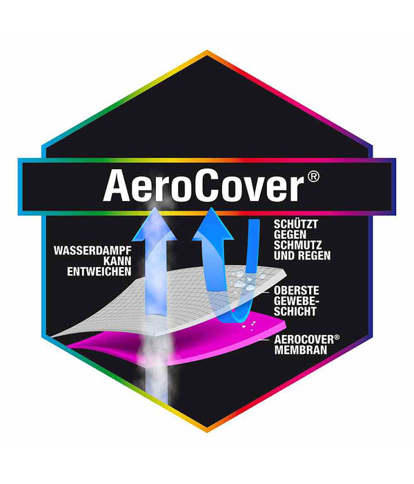 Aero Cover Loungesethülle L-Form, 235x235x100xH 70 cm