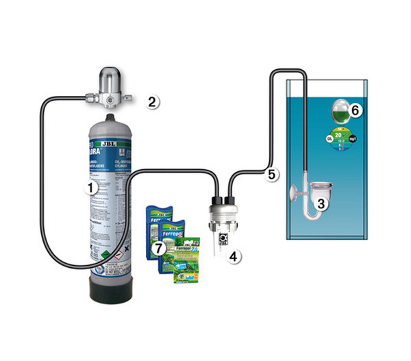 JBL ProFlora u504 CO2-Set Einweg
