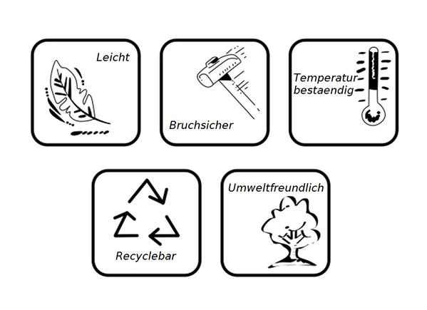 Kunststoff-Topf, quadratisch
