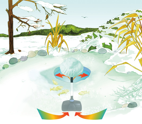 oase eisfreihalter icefree 20 dehner. Black Bedroom Furniture Sets. Home Design Ideas