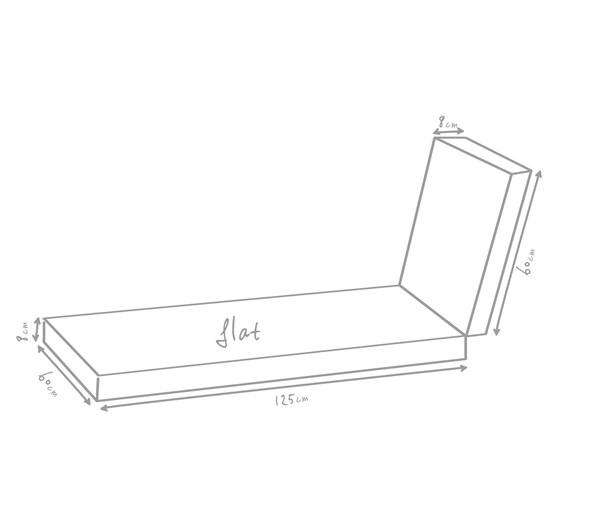 Outbag Outdoor Liegenpolster Flat Plus, 185 x 60 x 5 cm
