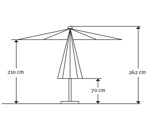 Schneider Premium Sonnenschirm Gemini, Ø 360 cm