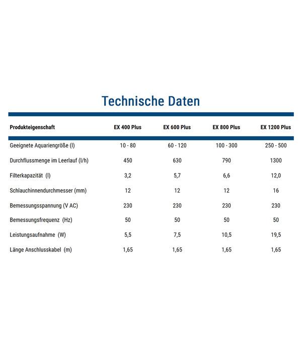 Tetra Außenfilter EX 600 Plus