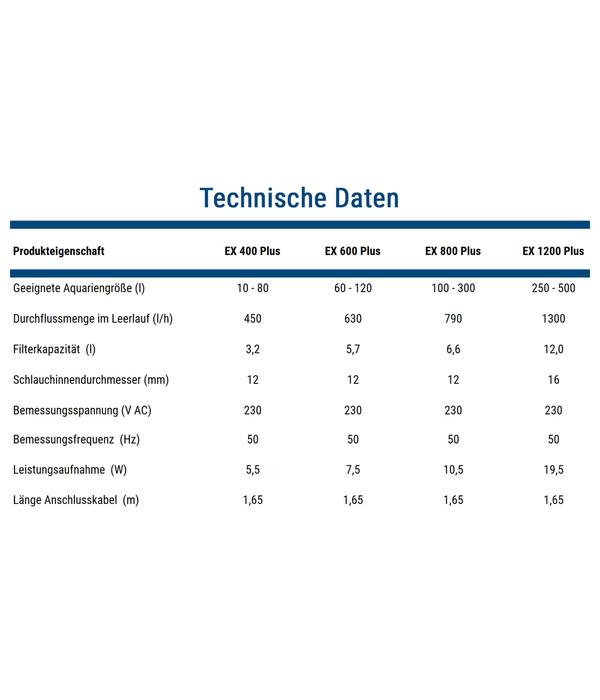 Tetra Außenfilter EX 800 Plus