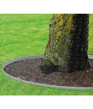 Beispiele für den Baumring